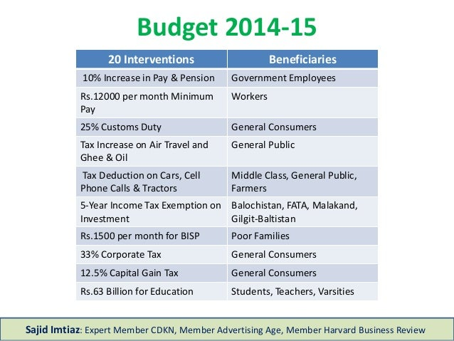 Budget 2014-15 Sajid Imtiaz: Expert Member CDKN, Member Advertising Age, Member Harvard Business Review 20 Interventions B...