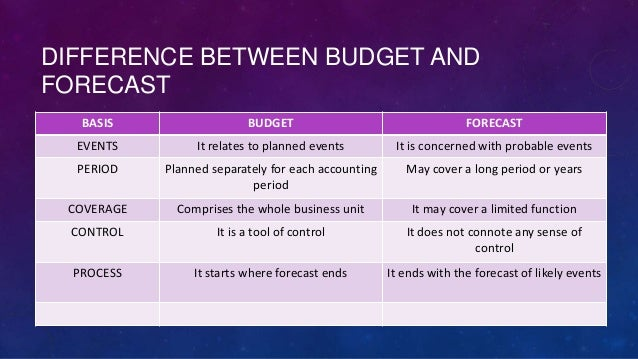 budget and budgetary control for improved Corporate financial planning, budgeting & control dates venues fees make improved finance and capital budgeting decisions definition of budgets, the budgetary process and budgetary control types of budgets-fixed.