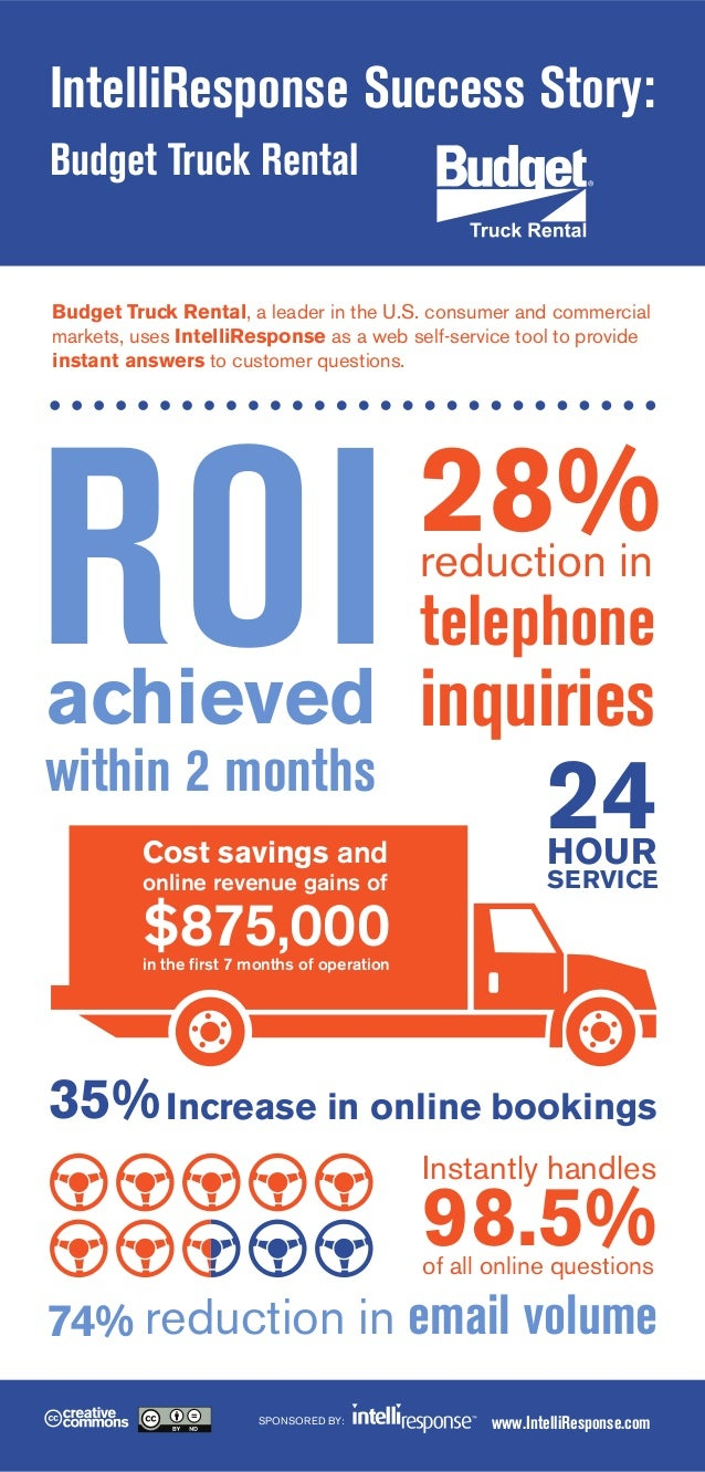 IntelliResponse Success Story: Budget Truck Rental  Budget Truck Rental, a leader in the U.S. consumer and commercial mark...