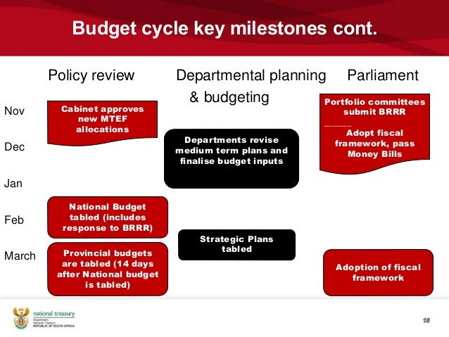 government budget and the economy pdf