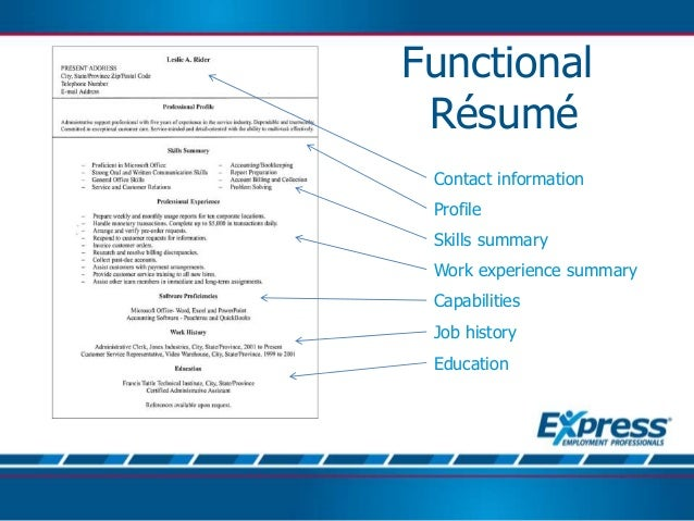 How to build a resume free