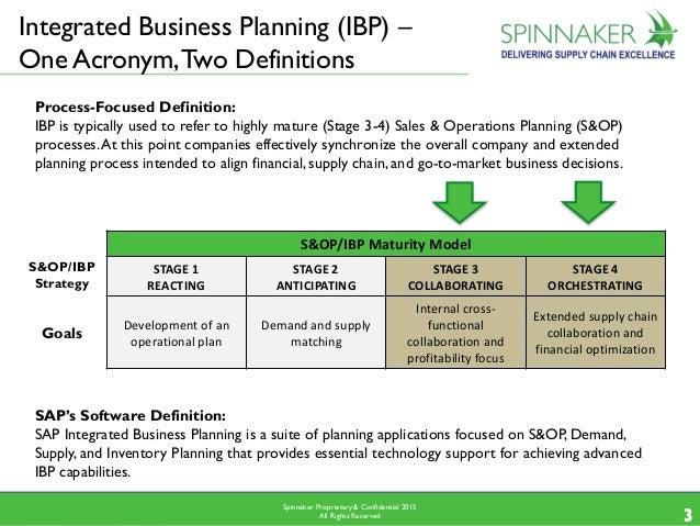 wiki business plan