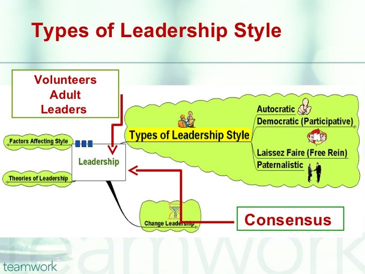 factors affecting leadership styles Evidence-based information on factors affecting leadership from hundreds of trustworthy sources for health and social care make.
