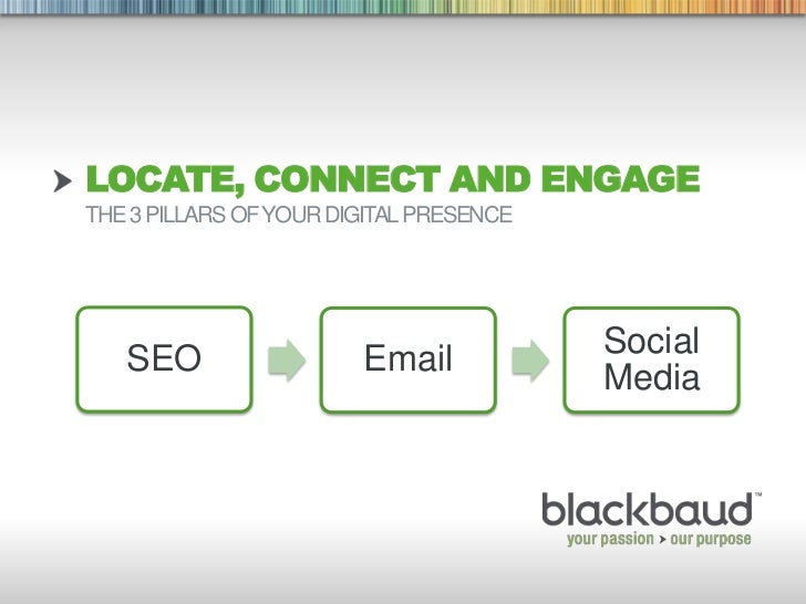 Build your digital presence by focusing on the big 3