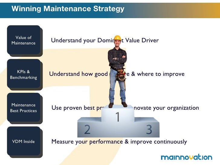 Building A Winning Maintenance Strategy