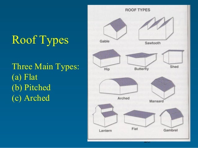 Building construction for Different types of roof construction