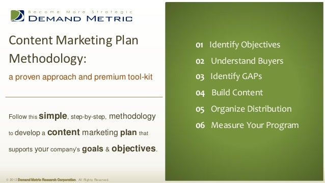 Content Marketing Plan                                                         01 ExecutiveObjectives                     ...