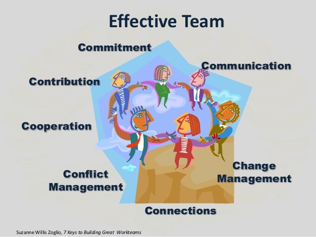 effective teams The 7 habits of highly effective teams, and how you can achieve it too what are the common habits of highly effective teams, and how can you also achieve that with your own team.