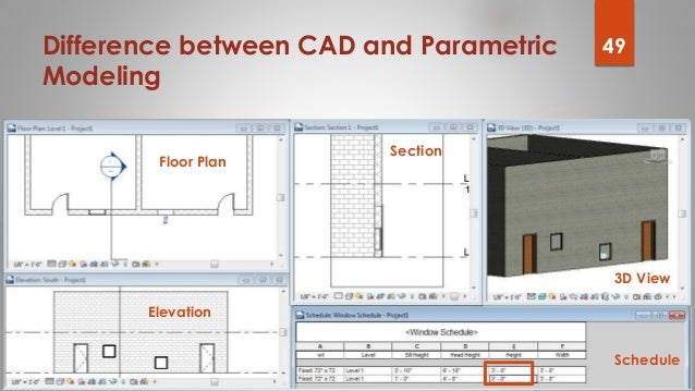 Elevation And Plan Difference : Building information modeling bim