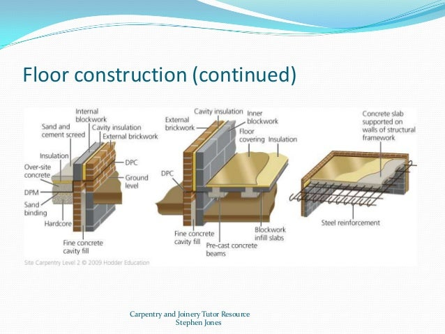 Building methods and construction technology 1 House foundations types