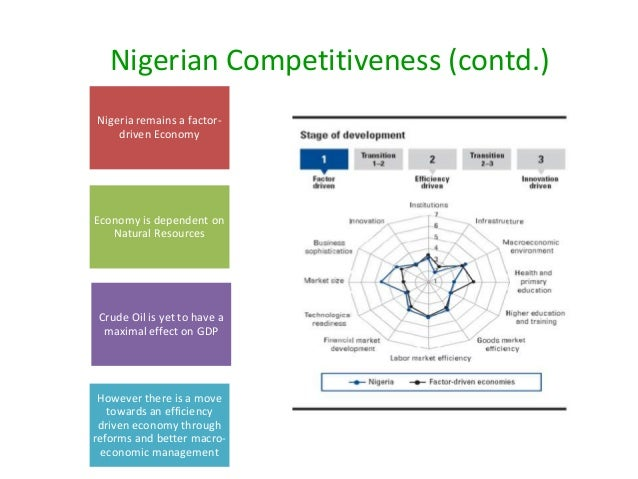 essay on dependence of the nigerian economy on crude oil Petroleum industry in nigeria the petroleum industry in nigeria is the largest on the african continent it remains in fact a small part of the country's overall diversified economy.