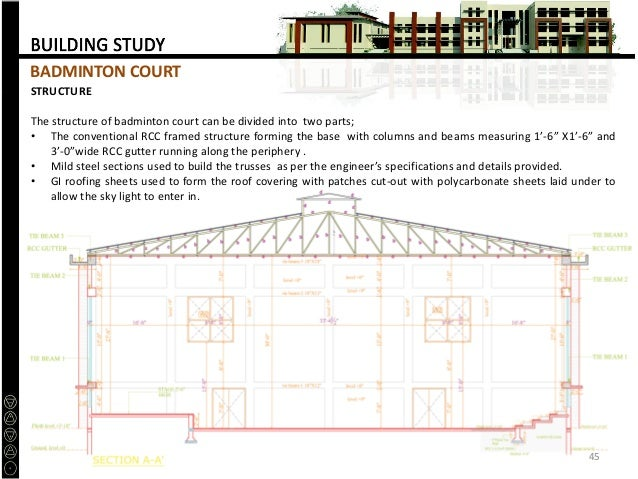 Badminton court plan images for Badminton court ceiling height