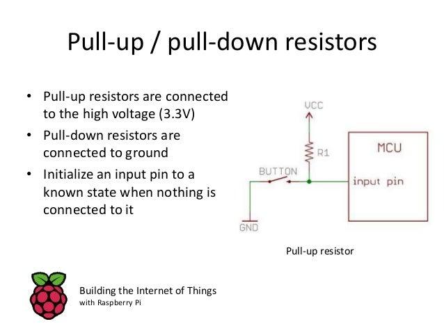 pull up resistor raspberry pi 28 images raspberry pi WiringPi Git Raspberry Pi