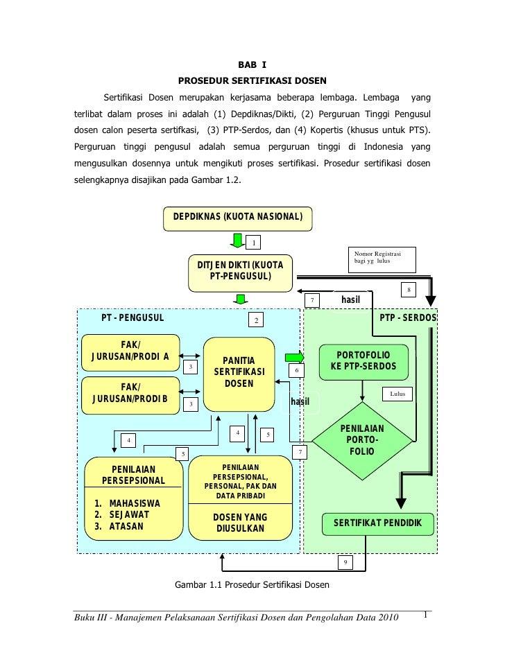 Sertifikasi Dosen Kopertis Standar Pelayanan Sertifikasi Dosen Registrasi Pendidik Dan Penilaian