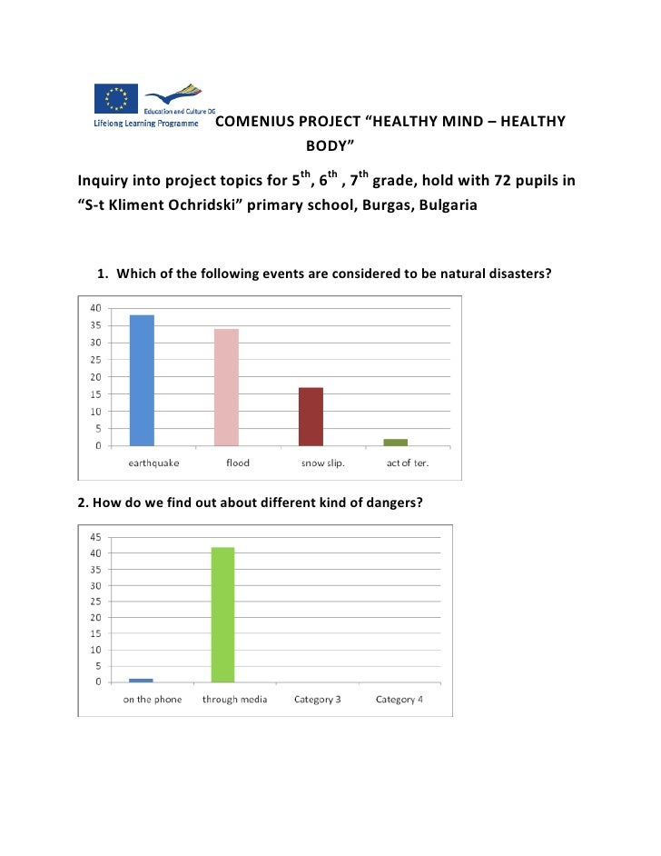 """COMENIUS PROJECT """"HEALTHY MIND – HEALTHY BODY""""<br />Inquiry into project topics for 5th, 6th , 7th grade, hold with 72 pup..."""