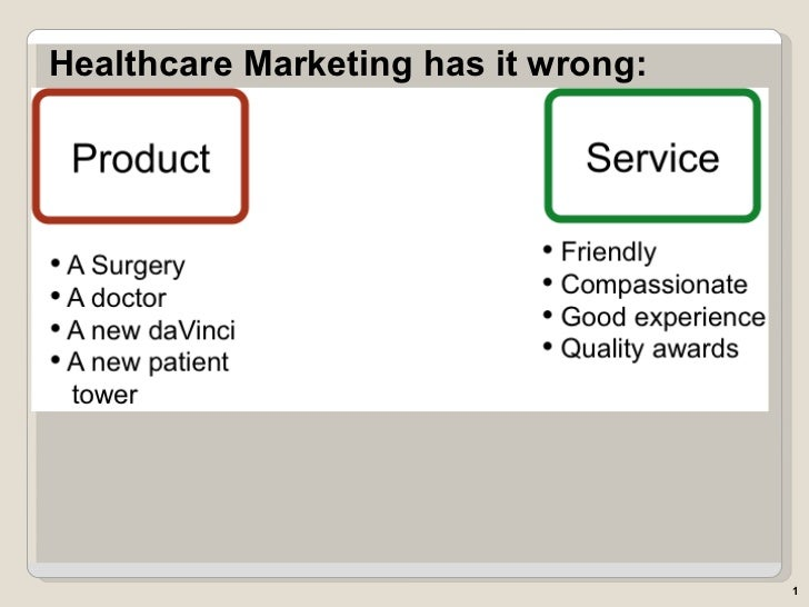 Healthcare Marketing has it wrong: <ul><ul><li></li></ul></ul>
