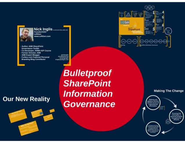 Bulletproof SharePoint Governance (from a RIM perspective)