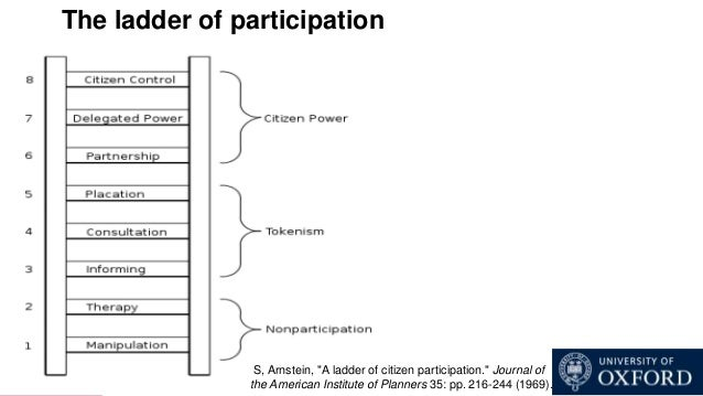 participation is the essence of democracy discuss essay This essay will now discuss the different forms of government, which are monarchy and aristocracy in this essay i will also answer the question is democracy the best form of government my basic answer to that question is yes, i do think it.