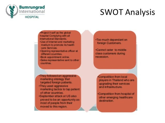 swot analysis trendsetters hair studio Your salon marketing plan // lockhart meyer salon marketing contents what do your clients think of your hair or beauty salon your salon marketing plan // lockhart meyer salon marketing step two: do a swot analysis.