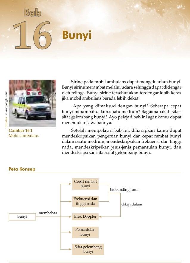 Bab16Peta KonsepSirine pada mobil ambulans dapat mengeluarkan bunyi.Bunyisirinemerambatmelaluiudarasehinggadapatdidengarol...