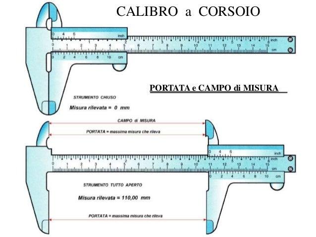 Un buon corso sulla metrologia strumenti - Cos e la portata di uno strumento di misura ...