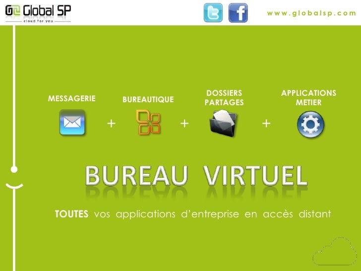 www.globalsp.com<br />DOSSIERS PARTAGES<br />APPLICATIONS METIER<br />MESSAGERIE<br />BUREAUTIQUE<br />+<br />+<br />+<br ...