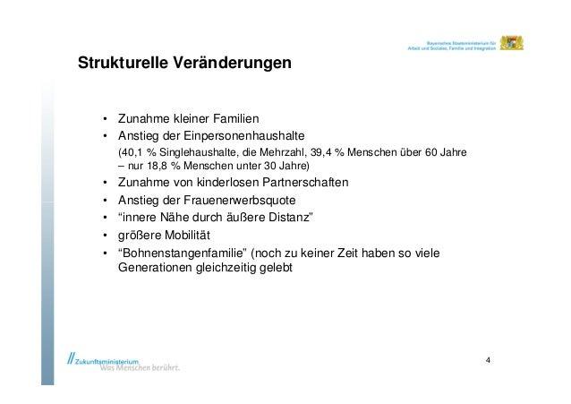 Grafische Darstellung der Privathaushalte in Bayern seit 1970 nach ...
