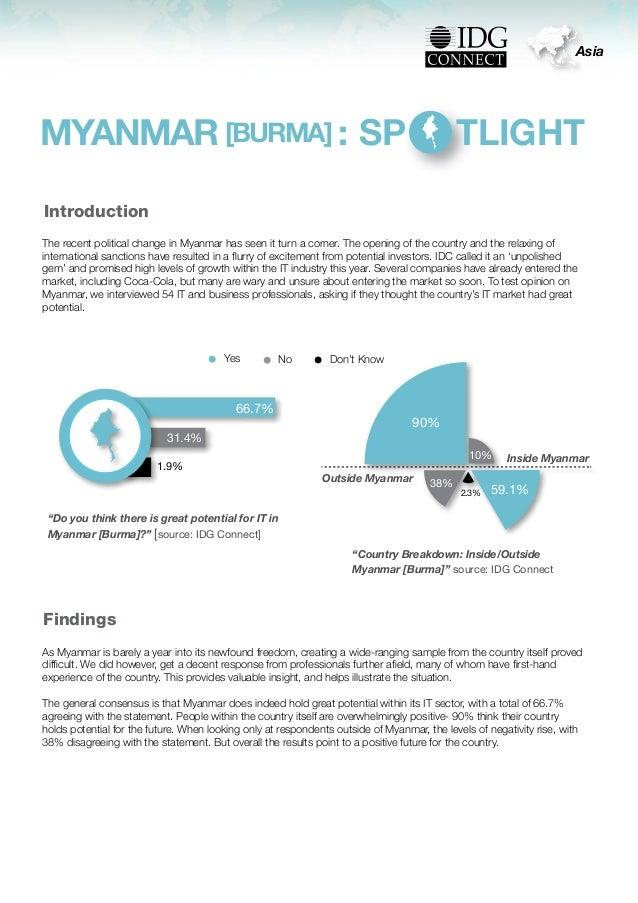 AsiaMYANMAR [BURMA] : SP                                                                        TLIGHTIntroductionThe rece...