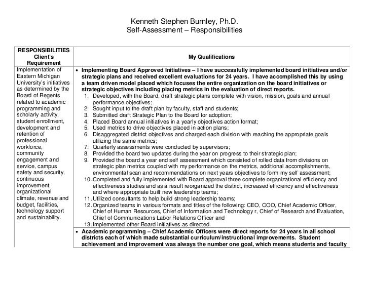 Kenneth Stephen Burnley, Ph.D.                                                Self-Assessment – Responsibilities   RESPONS...