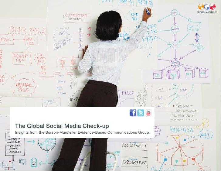 The Global Social Media Check-up Insights from the Burson-Marsteller Evidence-Based Communications Group