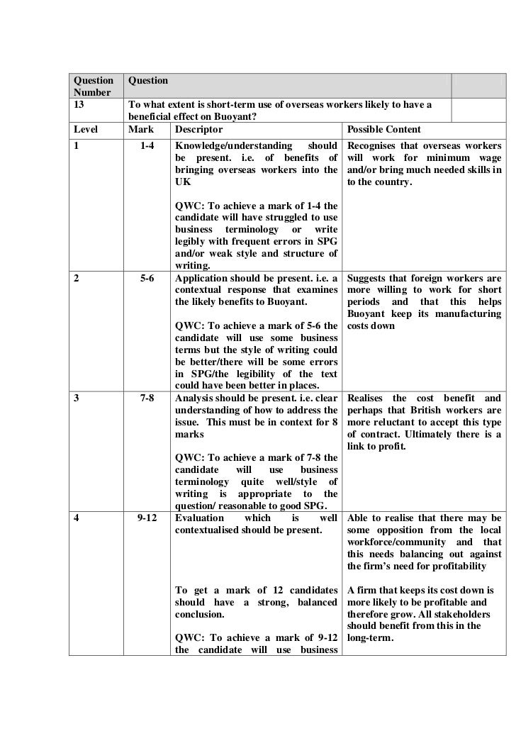 politics mark scheme Specimen papers and mark schemes for government and politics for first as examination in 2009 for first a2 examination in 2010 subject code: 4830.