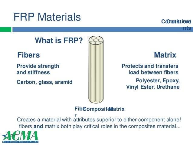 Fiber Reinforced Polymer Frp Composites Rebar