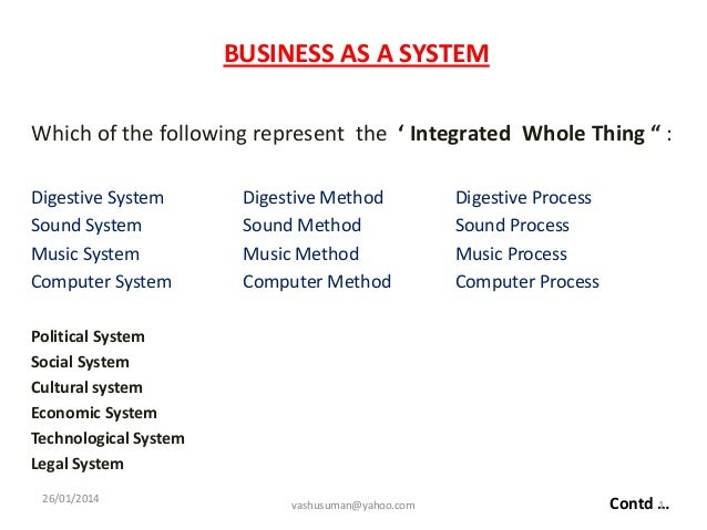 "BUSINESS AS A SYSTEM Which of the following represent the ' Integrated Whole Thing "" : Digestive System Sound System Music..."