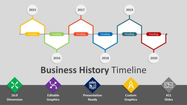 business history timeline powerpoint template. Black Bedroom Furniture Sets. Home Design Ideas