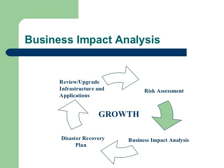 business impact analysis essay Free essay: business impact analysis name course title institution instructor date business impact analysis this is an essential organization's business.