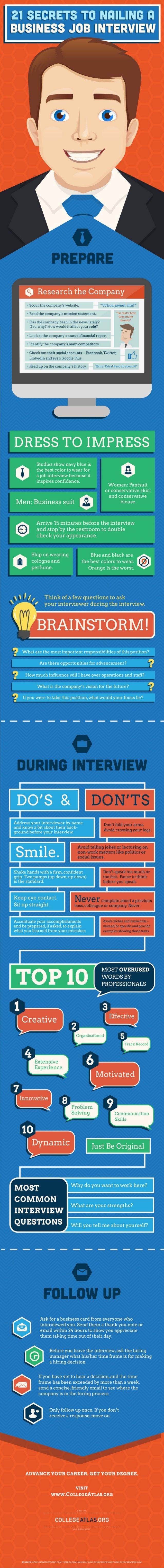 Nailing a Job Interview