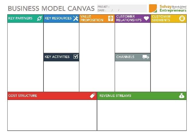 Business Model Canevas (Solvay Entrepreneurs)