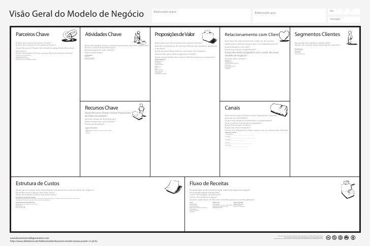 Visão Geral do Modelo de Negócios                                                                                         ...