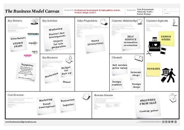 Cibc business model kit forum