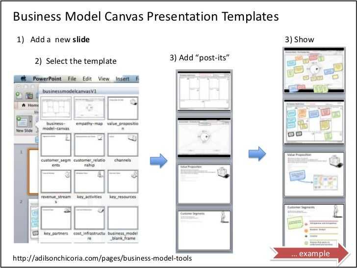 Business Model Canvas Presentation Templates 1) Add a new slide                                               3) Show     ...