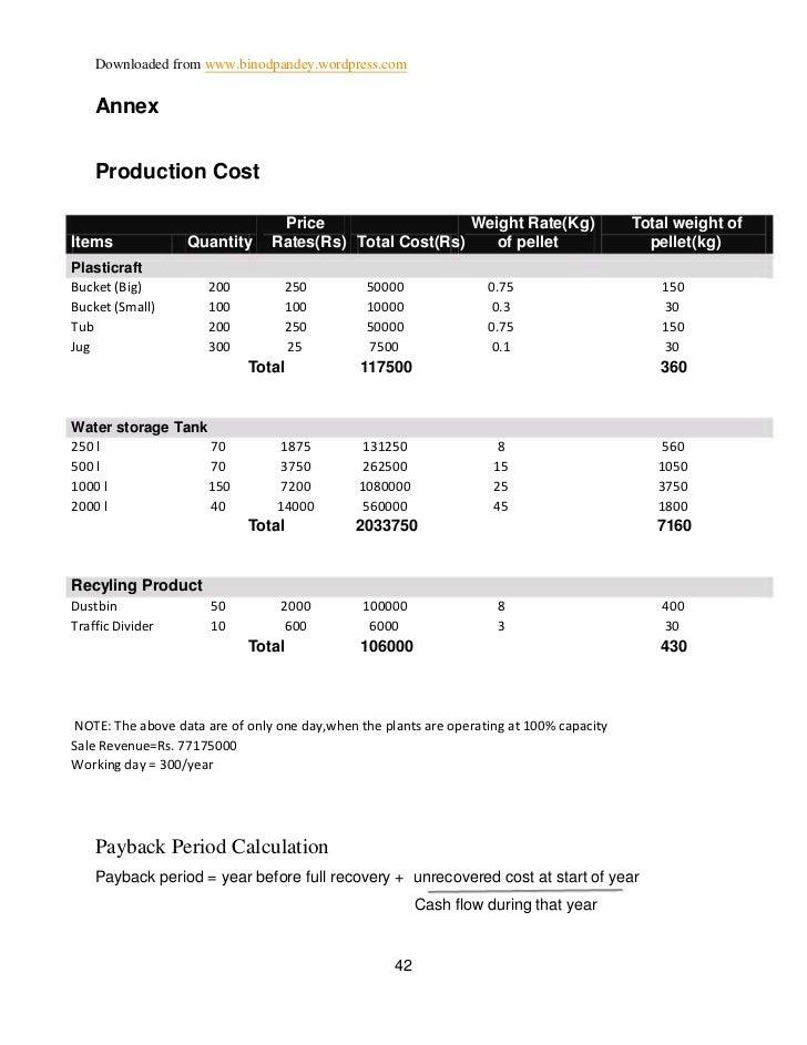 Pellet production business plan