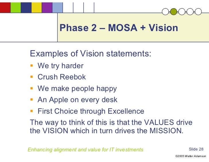 Example of a vision statement for a business plan