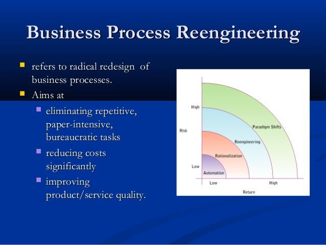 Busy Business Business Process
