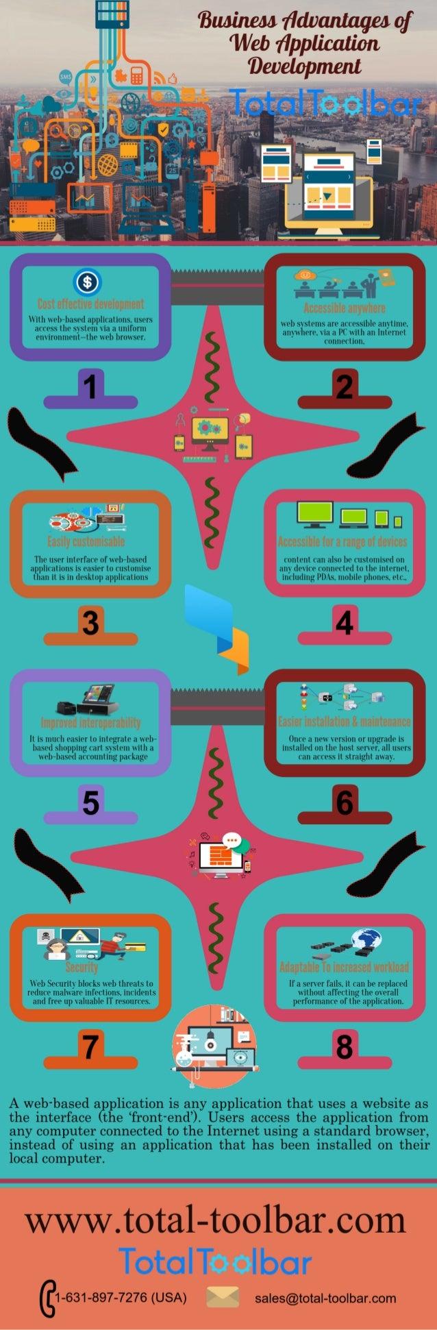 Term paper on management information system image 5