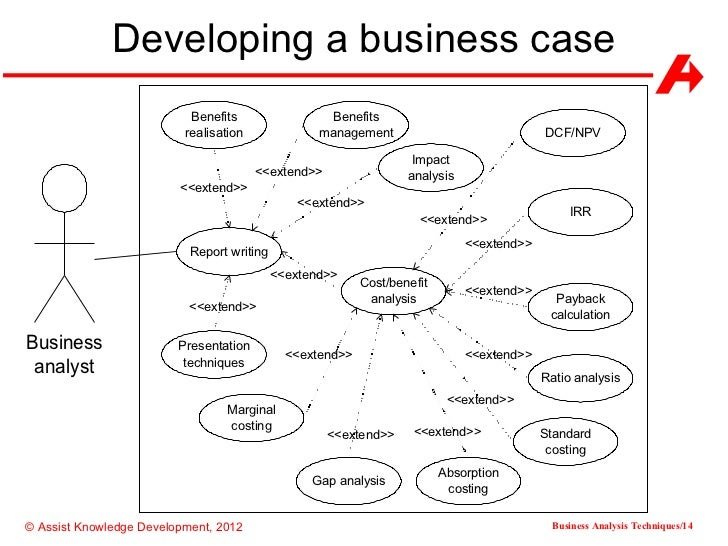 case study business feels the consequences Enterprise case studies in impact to last: lessons  and collectively impact to last supports the work of business leaders, public officials, and  i feel as lucky.