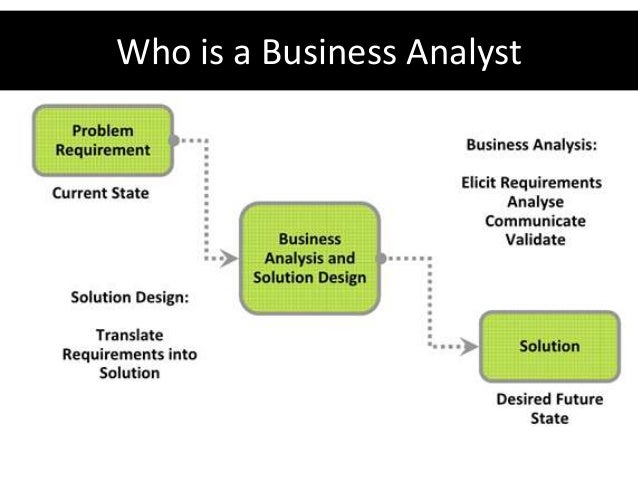 business analysts roles and responsibilities Data analyst responsibilities and duties the responsibilities and duties section is the most important part of the job description here you should outline the functions this position will perform on a regular basis, how the job functions within the organization and who the job reports to.