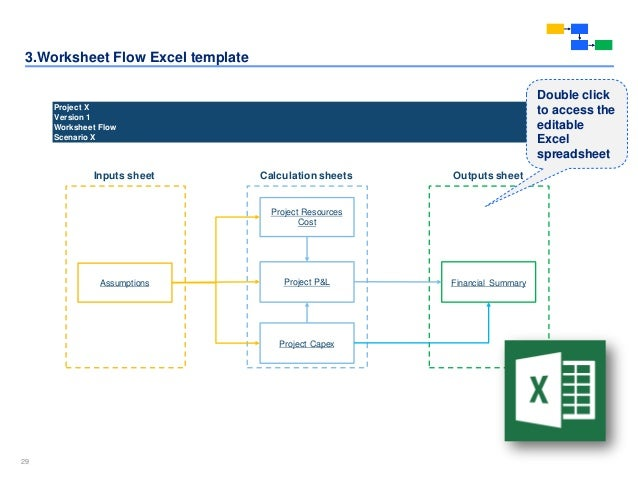 Simple Business Case Template Excel
