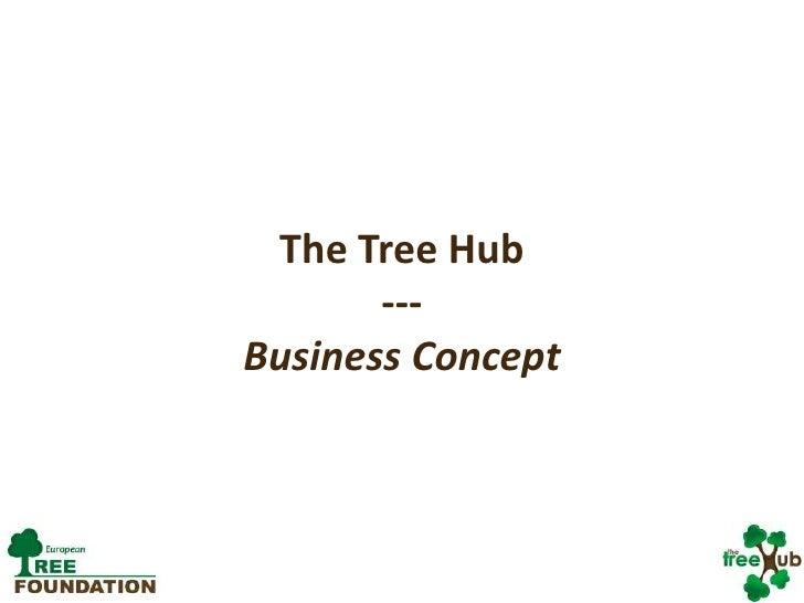Business Concept Presentation   Slide Share