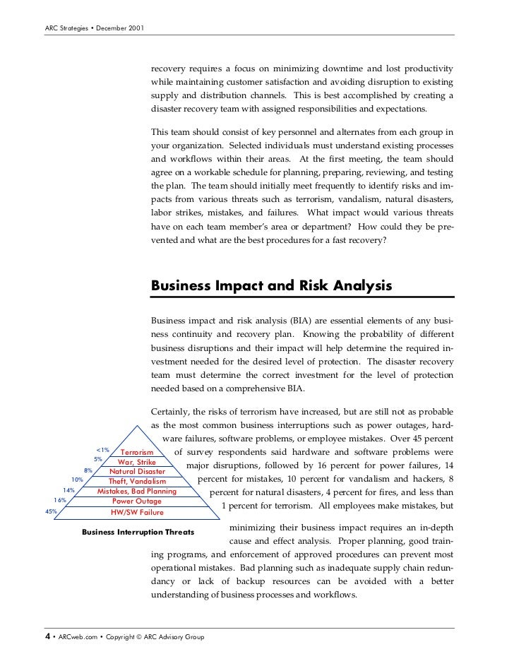 Business continuity plan template for manufacturing
