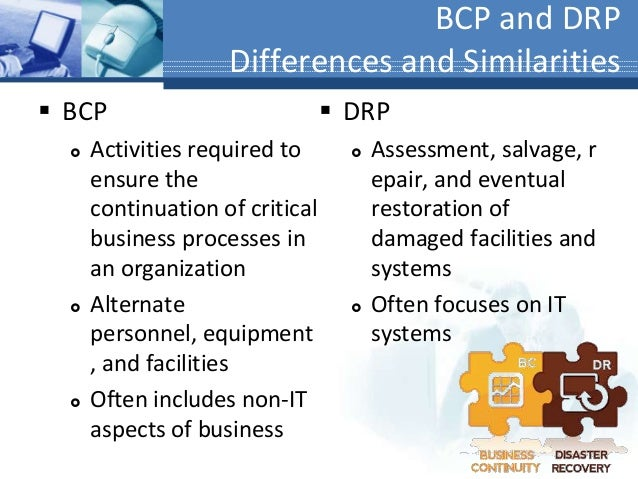 Disaster Recovery Plan Steps Cissp Business Continuity And